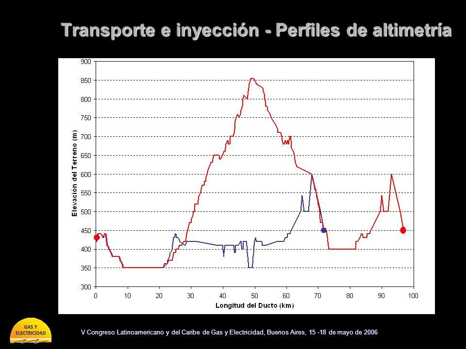 Transporte e inyección - Perfiles de altimetría