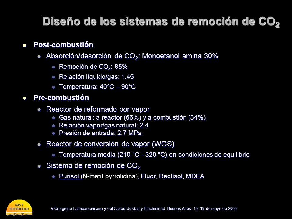 Diseño de los sistemas de remoción de CO2