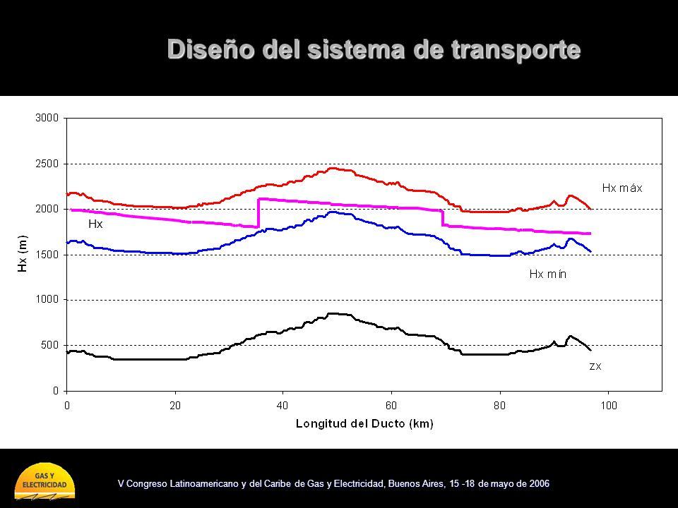 Diseño del sistema de transporte