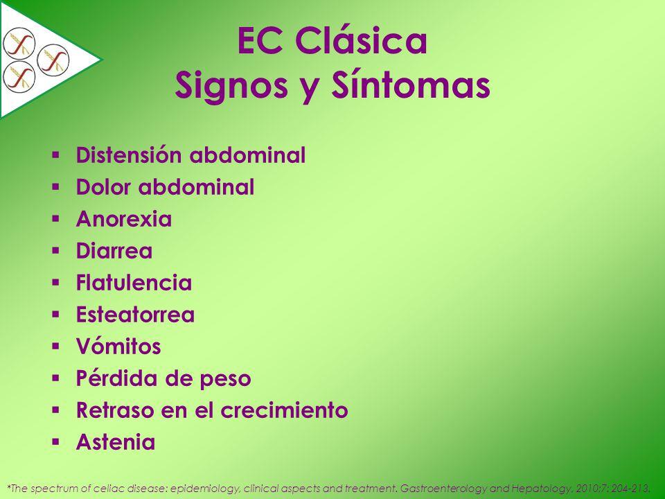 EC Clásica Signos y Síntomas