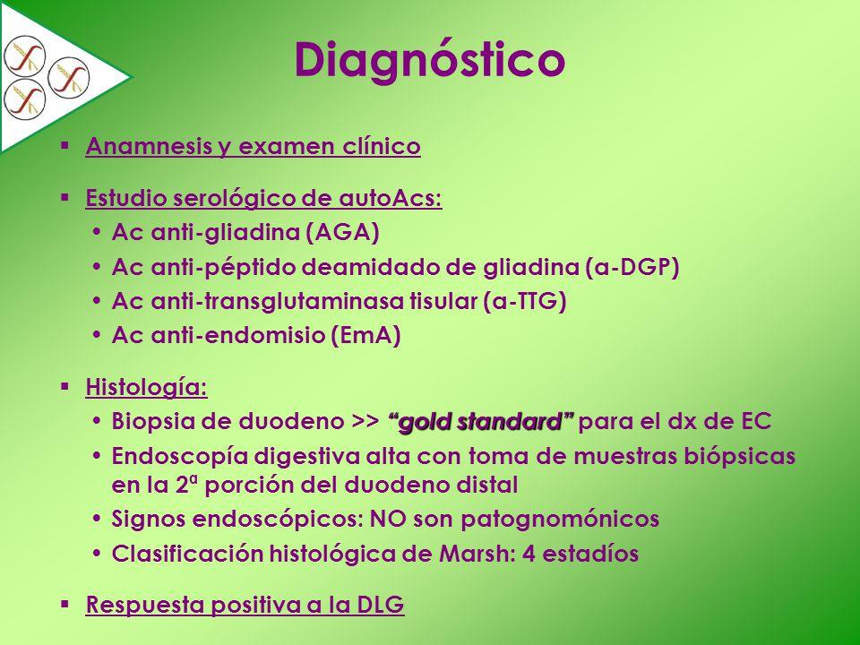 Diagnóstico Anamnesis y examen clínico Estudio serológico de autoAcs: