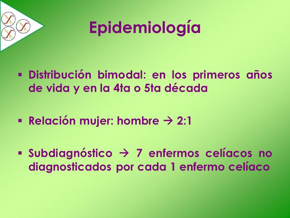 Epidemiología Distribución bimodal: en los primeros años de vida y en la 4ta o 5ta década. Relación mujer: hombre  2:1.