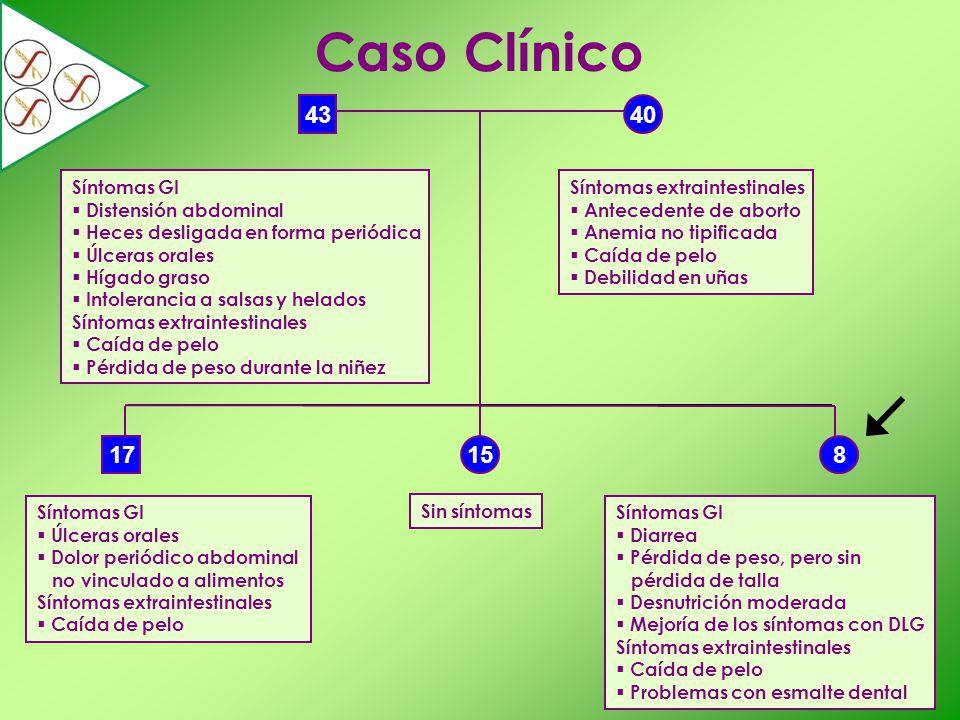 Caso Clínico 43 40 17 15 8 Síntomas GI Distensión abdominal