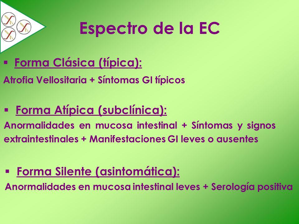 Espectro de la EC Forma Clásica (típica): Forma Atípica (subclínica):
