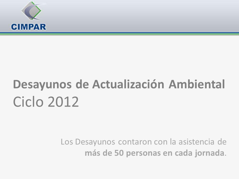 Ciclo 2012 Desayunos de Actualización Ambiental