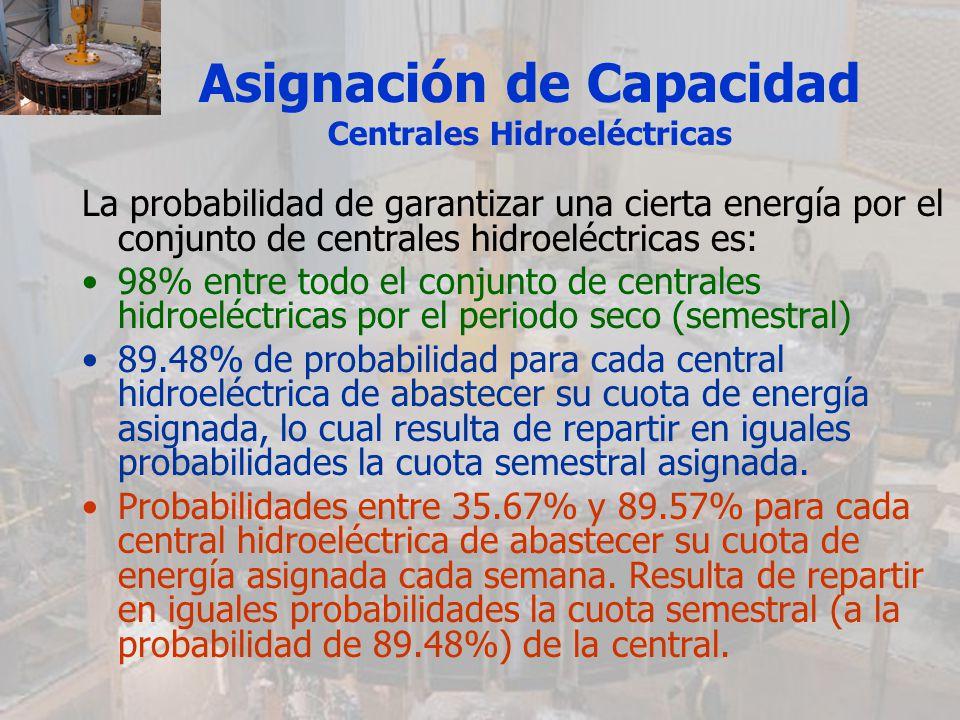 Asignación de Capacidad Centrales Hidroeléctricas