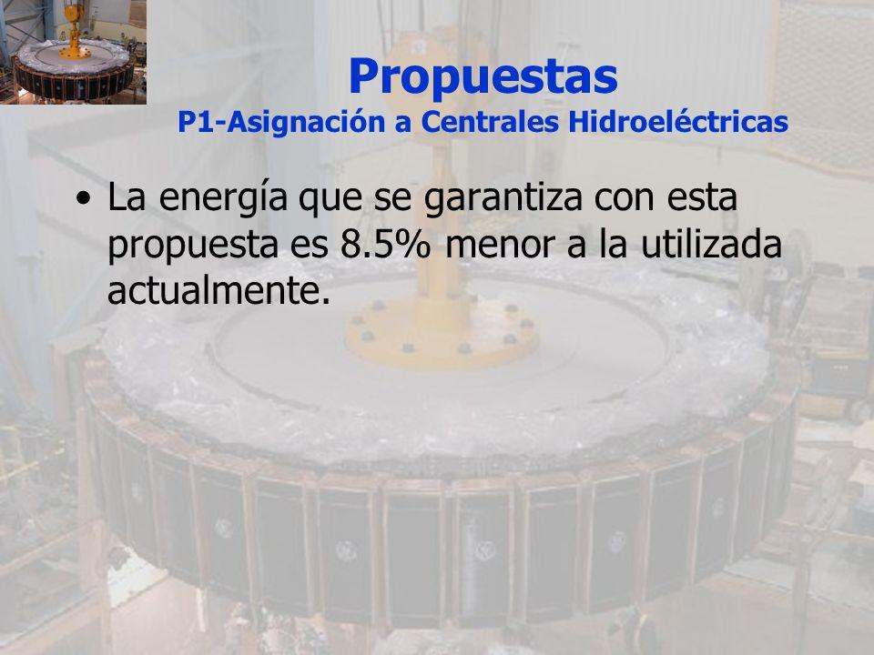 Propuestas P1-Asignación a Centrales Hidroeléctricas