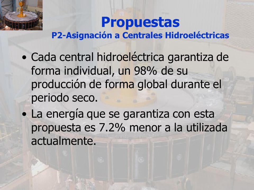 Propuestas P2-Asignación a Centrales Hidroeléctricas