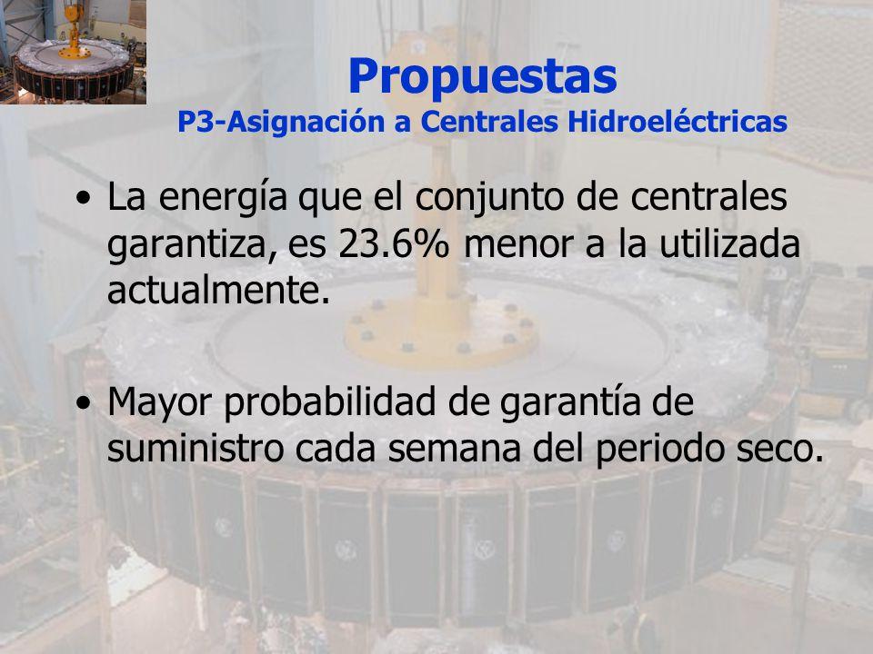 Propuestas P3-Asignación a Centrales Hidroeléctricas
