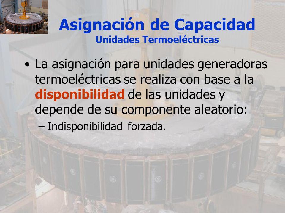 Asignación de Capacidad Unidades Termoeléctricas