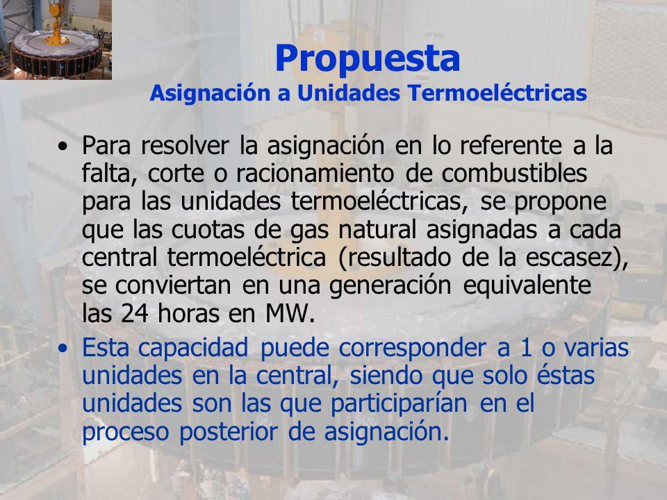 Propuesta Asignación a Unidades Termoeléctricas