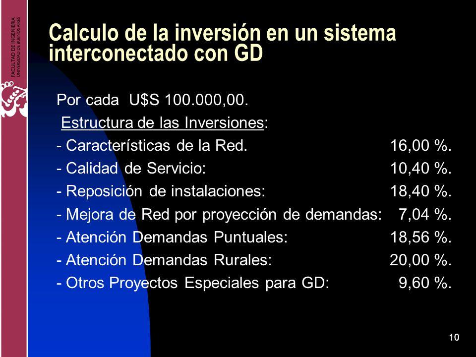 Calculo de la inversión en un sistema interconectado con GD