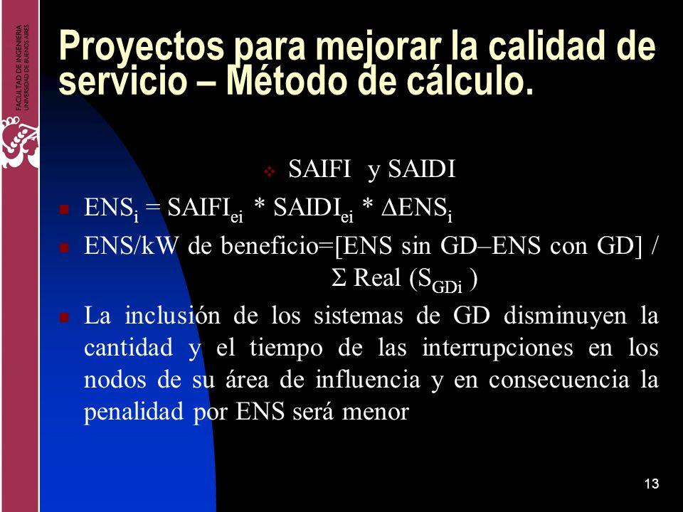 Proyectos para mejorar la calidad de servicio – Método de cálculo.