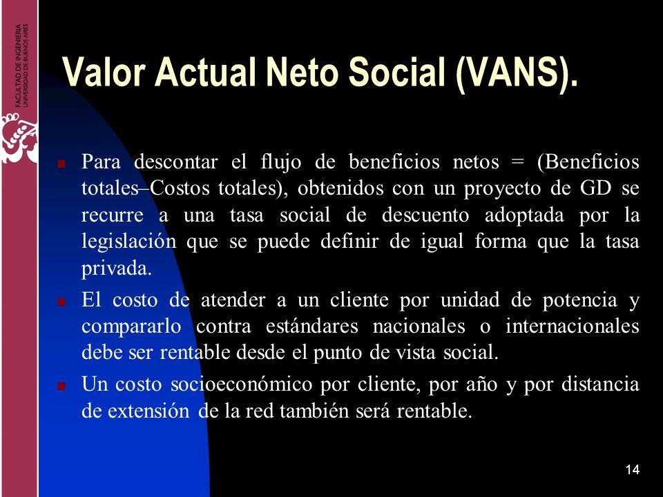 Valor Actual Neto Social (VANS).