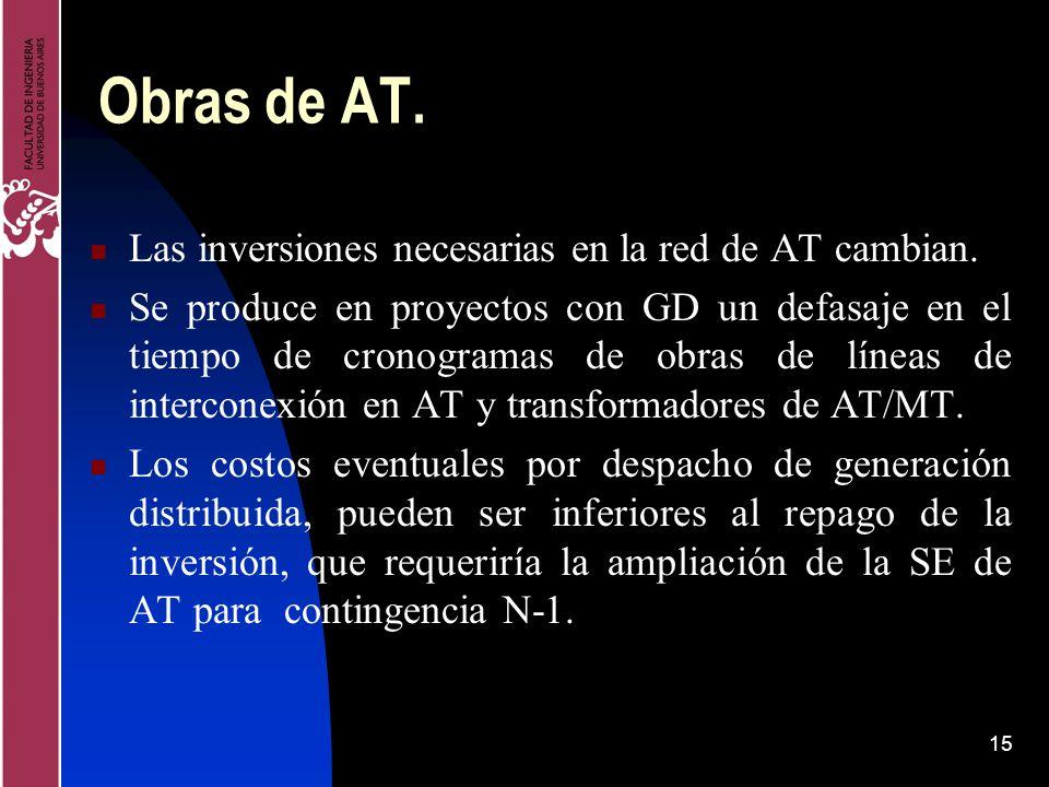 Obras de AT. Las inversiones necesarias en la red de AT cambian.