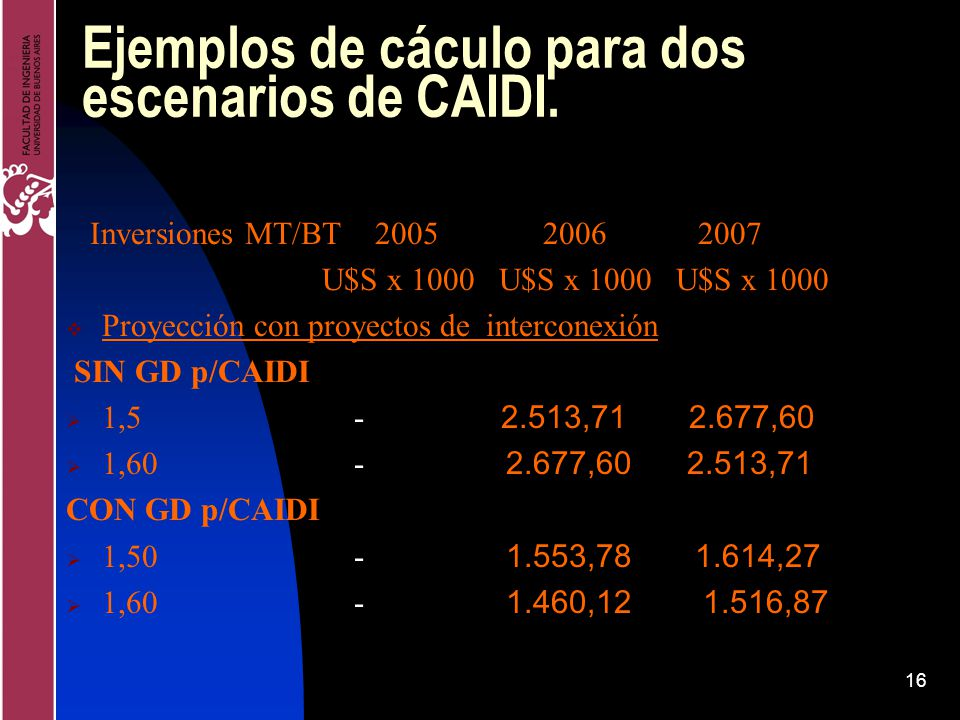Ejemplos de cáculo para dos escenarios de CAIDI.