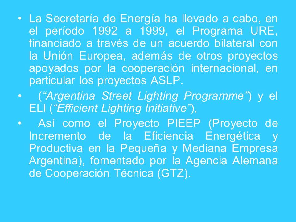 La Secretaría de Energía ha llevado a cabo, en el período 1992 a 1999, el Programa URE, financiado a través de un acuerdo bilateral con la Unión Europea, además de otros proyectos apoyados por la cooperación internacional, en particular los proyectos ASLP.
