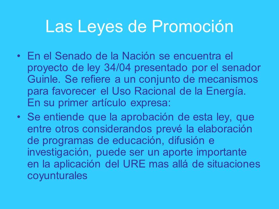 Las Leyes de Promoción