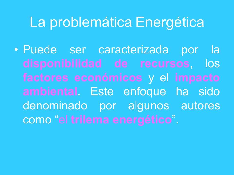 La problemática Energética