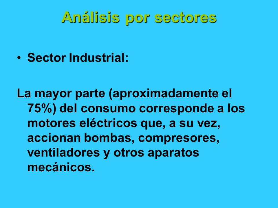 Análisis por sectores Sector Industrial: