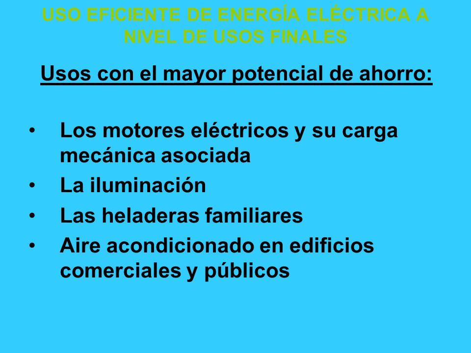 USO EFICIENTE DE ENERGÍA ELÉCTRICA A NIVEL DE USOS FINALES