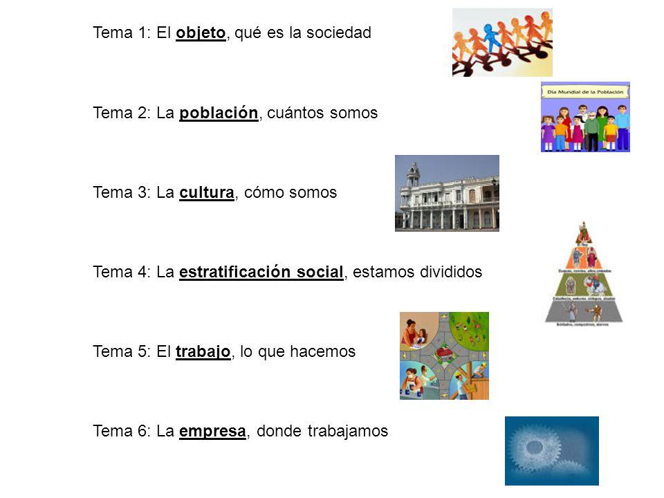 Tema 1: El objeto, qué es la sociedad