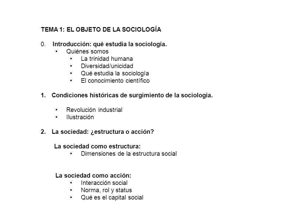 TEMA 1: EL OBJETO DE LA SOCIOLOGÍA