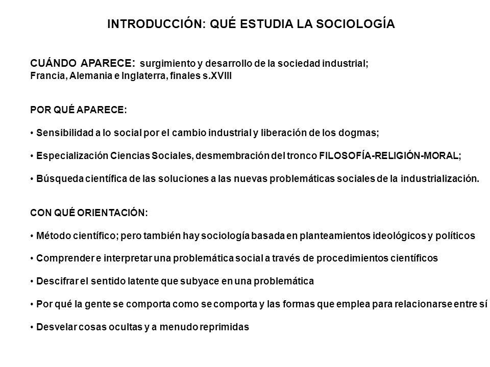 INTRODUCCIÓN: QUÉ ESTUDIA LA SOCIOLOGÍA