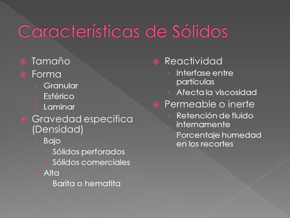 Características de Sólidos