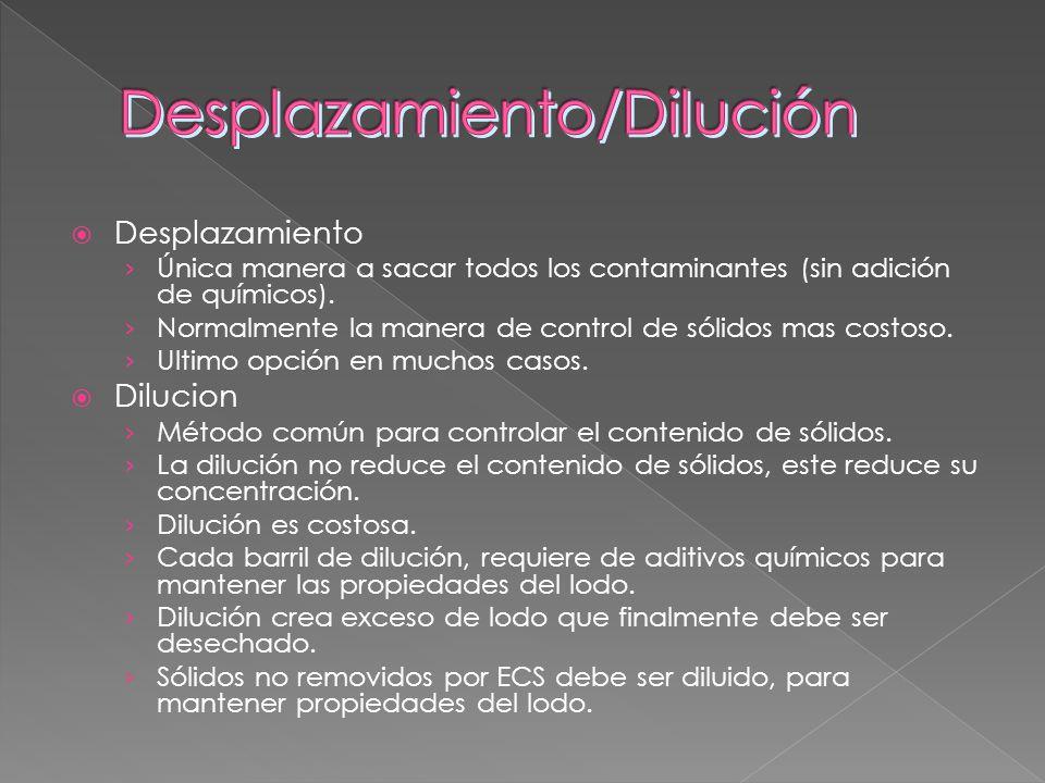 Desplazamiento/Dilución