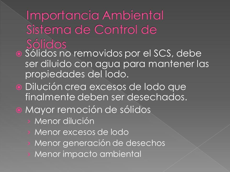 Importancia Ambiental Sistema de Control de Sólidos
