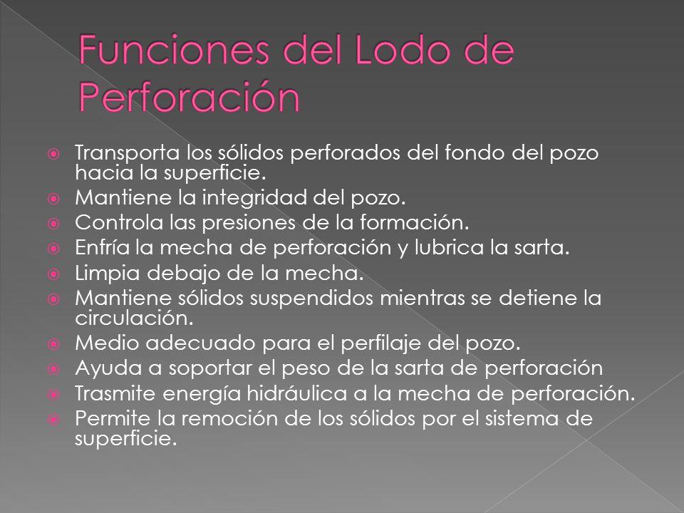Funciones del Lodo de Perforación
