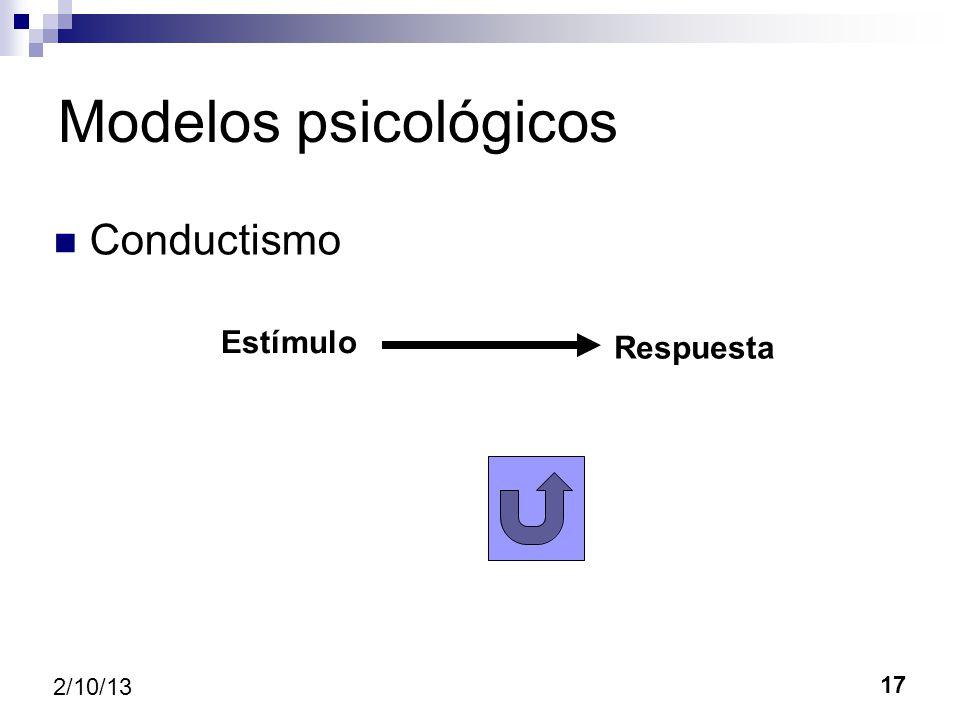 Modelos psicológicos Conductismo Estímulo Respuesta 2/10/13 17