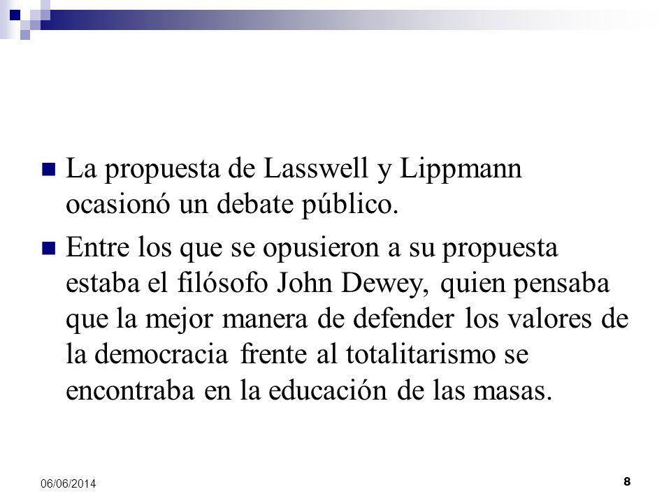 La propuesta de Lasswell y Lippmann ocasionó un debate público.
