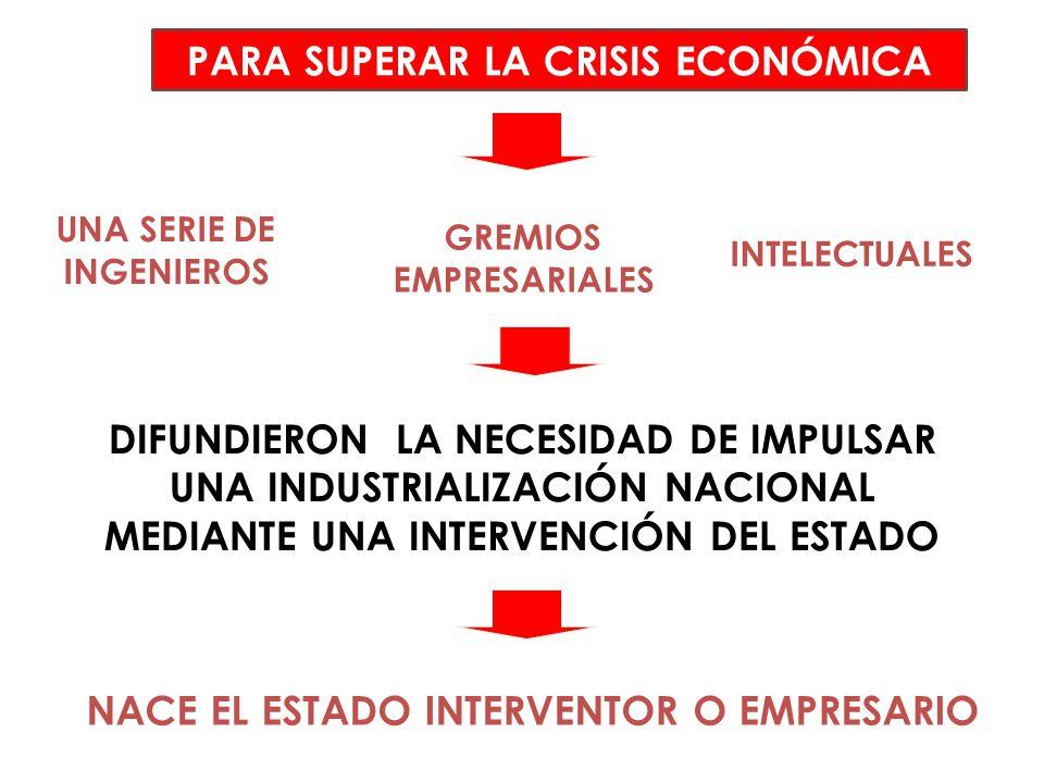 PARA SUPERAR LA CRISIS ECONÓMICA