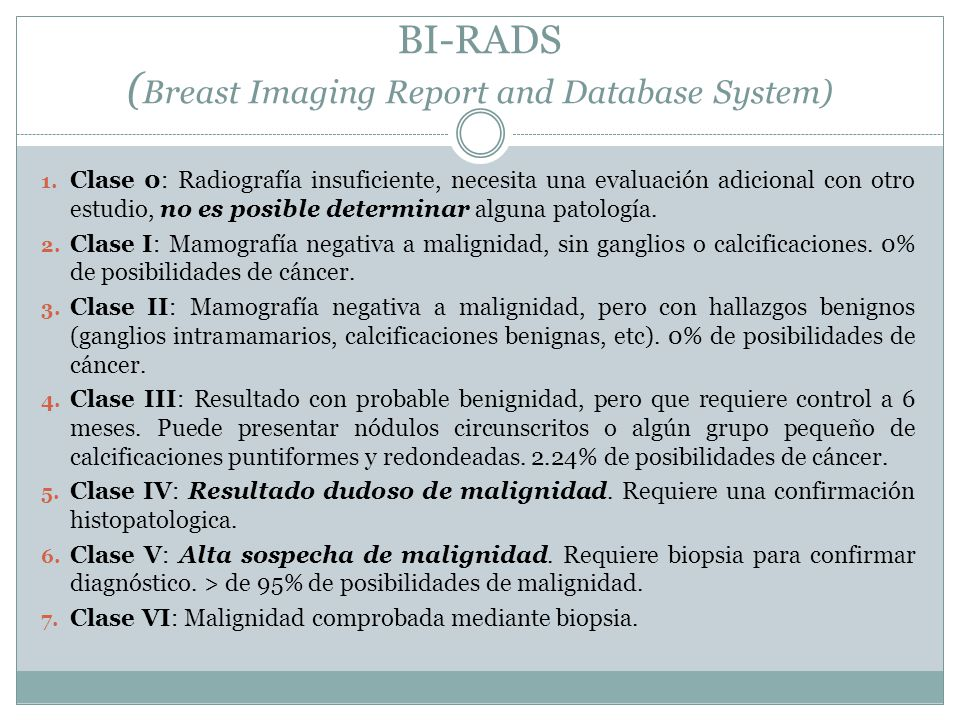 BI-RADS (Breast Imaging Report and Database System)