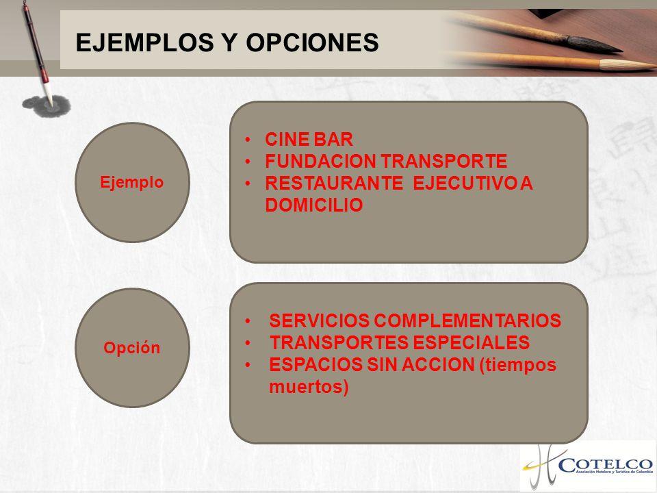 EJEMPLOS Y OPCIONES CINE BAR FUNDACION TRANSPORTE