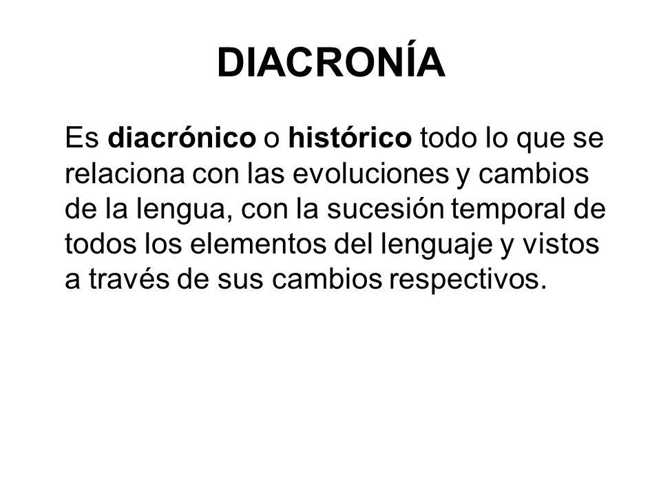 DIACRONÍA