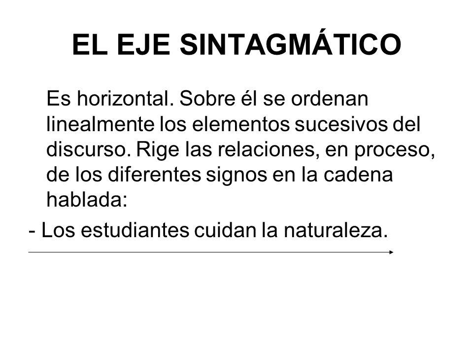 EL EJE SINTAGMÁTICO