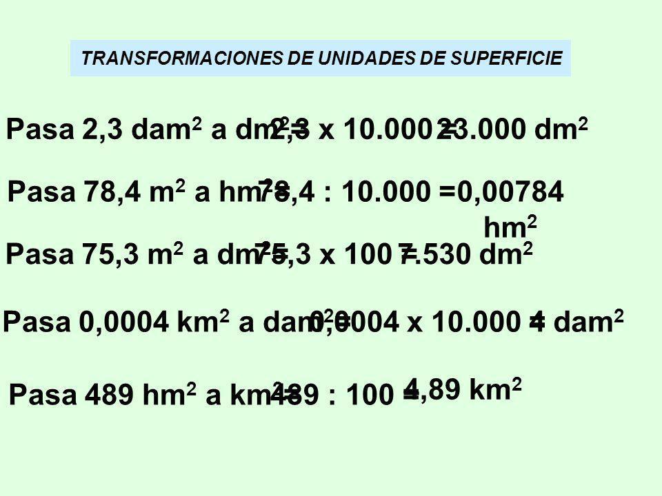 TRANSFORMACIONES DE UNIDADES DE SUPERFICIE