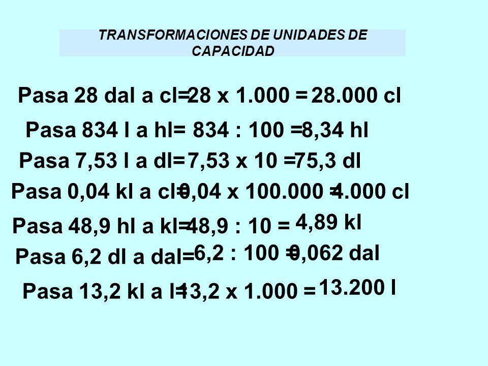 TRANSFORMACIONES DE UNIDADES DE CAPACIDAD
