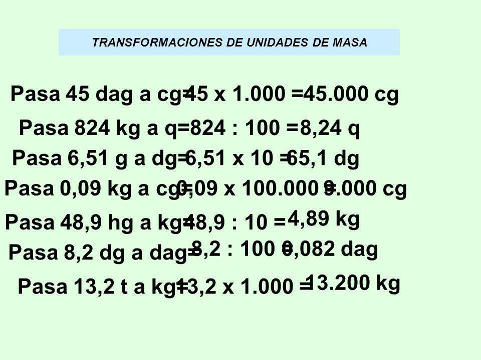 TRANSFORMACIONES DE UNIDADES DE MASA