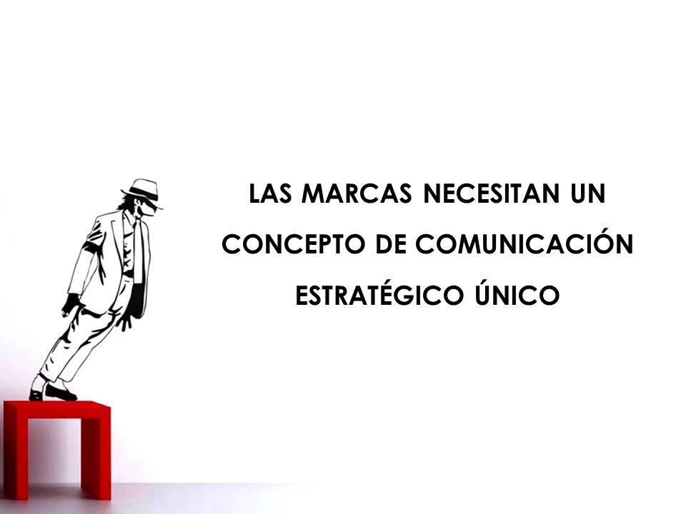LAS MARCAS NECESITAN UN CONCEPTO DE COMUNICACIÓN ESTRATÉGICO ÚNICO
