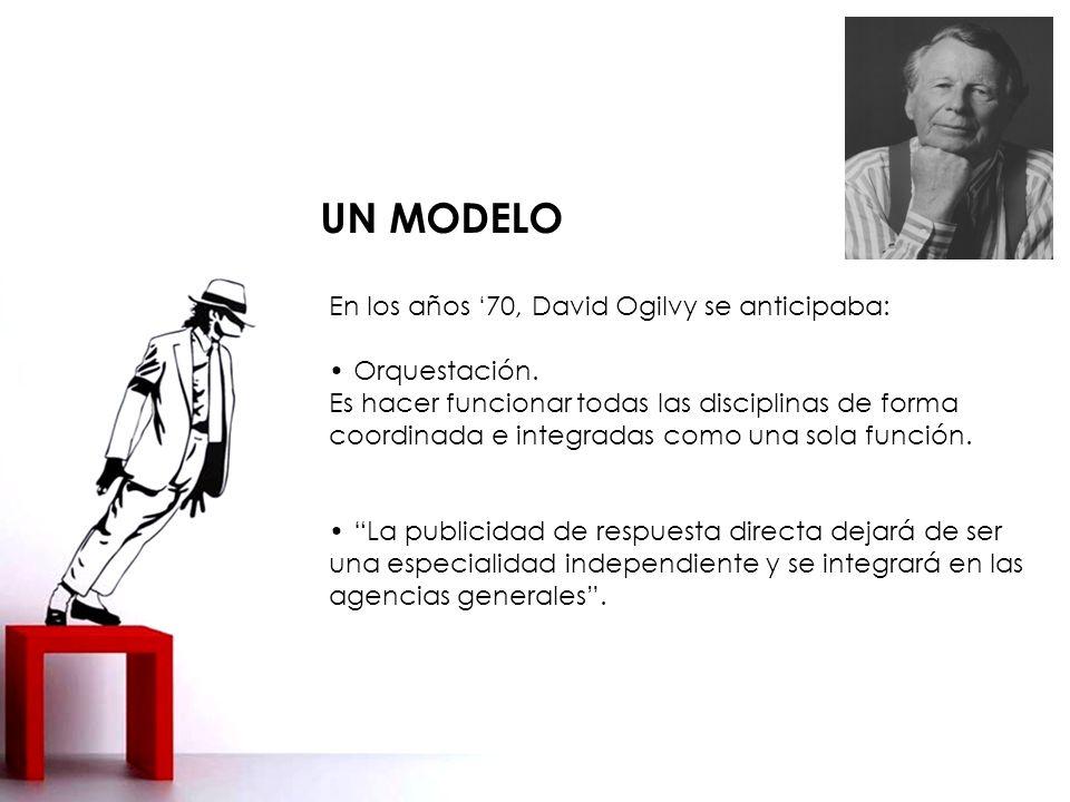 UN MODELO En los años '70, David Ogilvy se anticipaba: Orquestación.