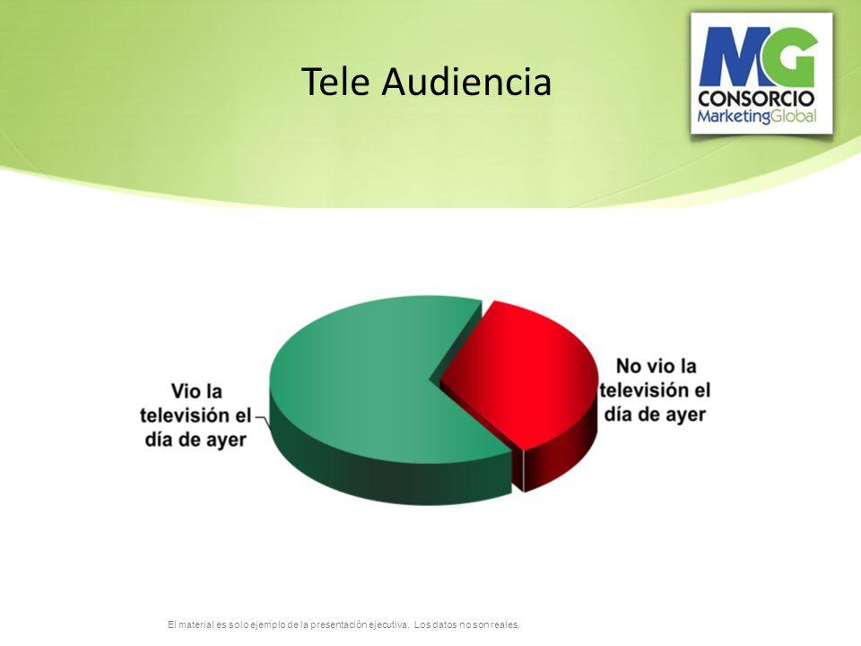 Tele Audiencia