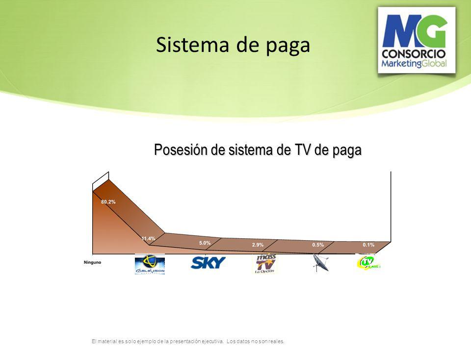 Posesión de sistema de TV de paga