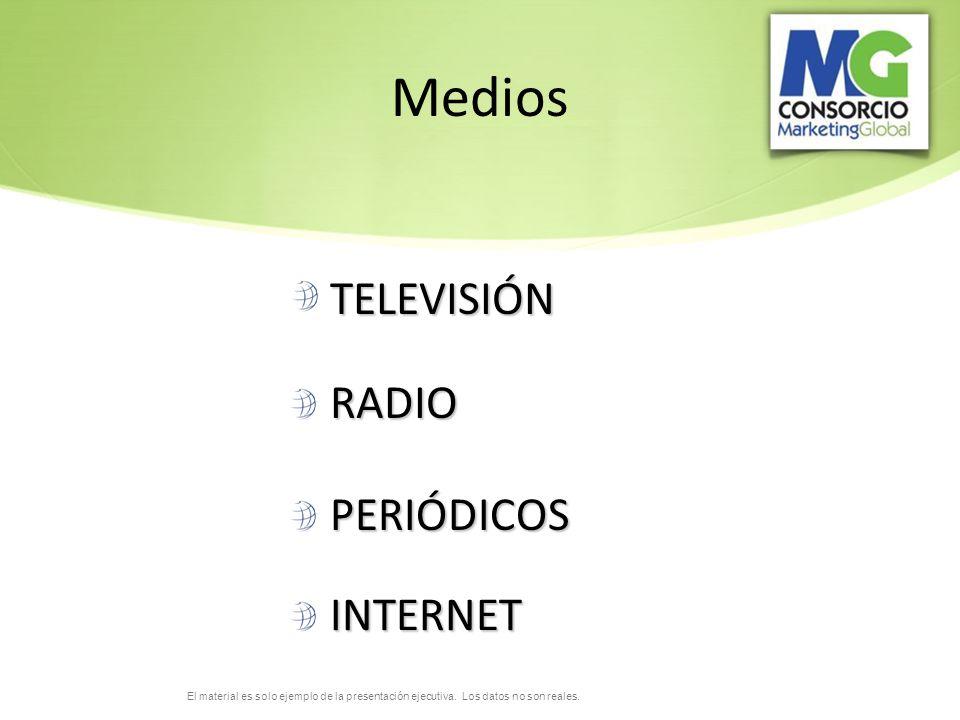 Medios TELEVISIÓN RADIO PERIÓDICOS INTERNET