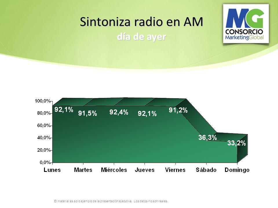 Sintoniza radio en AM día de ayer