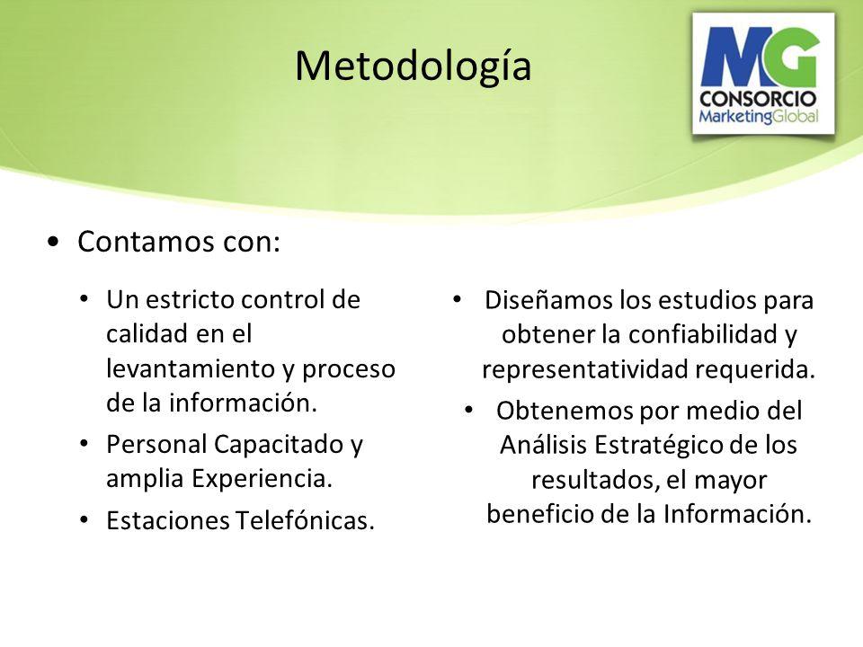 Metodología Contamos con: