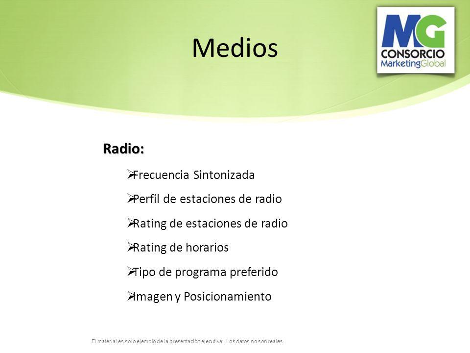 Medios Radio: Frecuencia Sintonizada Perfil de estaciones de radio
